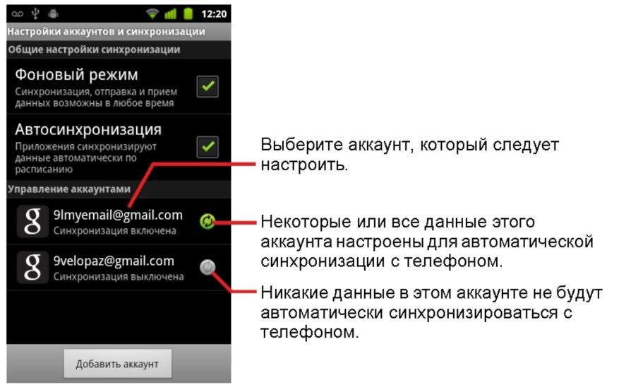 Синхронизация Андроид 4 С Компом